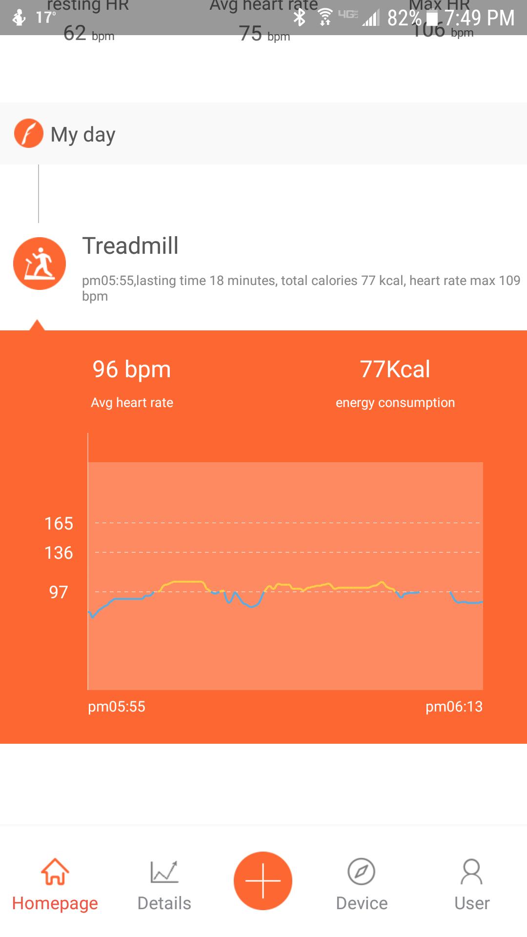 Review of Lintelek Activity Tracker | The Journier