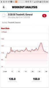 126 bpm average heart rate Wahoo TICKR chest HR strap