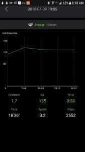 111 bpm average heart rate on the DB-05