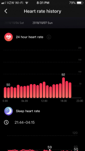 24-hour average heart rate