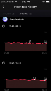 Heart rate during sleep