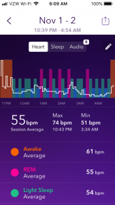 Pillow sleep tracking on Series 4