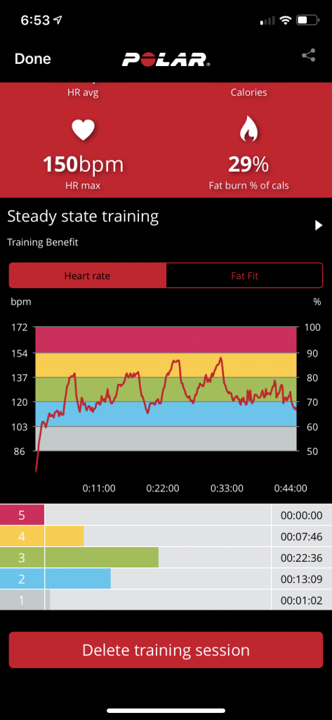 Heart rate data from the Polar H10 through its mobile app