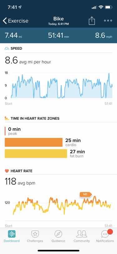 fitbit inspire HR bike test