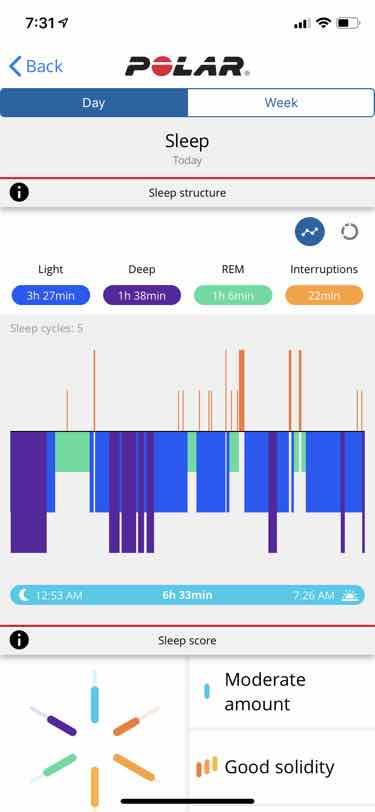 polar ignite sleep tracking