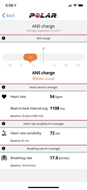 HRV, beat-to-beat-interval, breathing rate
