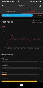 original heart rate